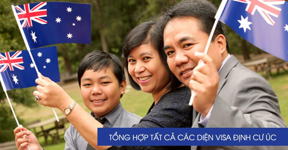 Tổng hợp tất cả các diện visa định cư Úc